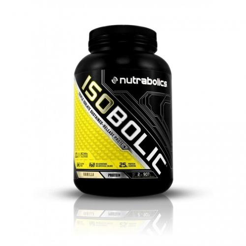 isobolic_1